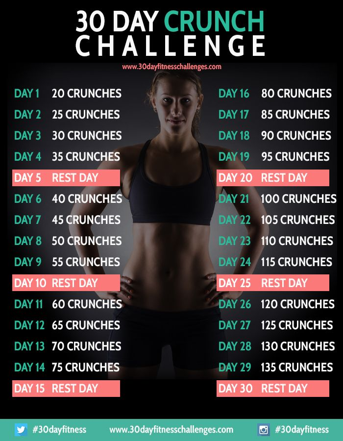 crunch challenge