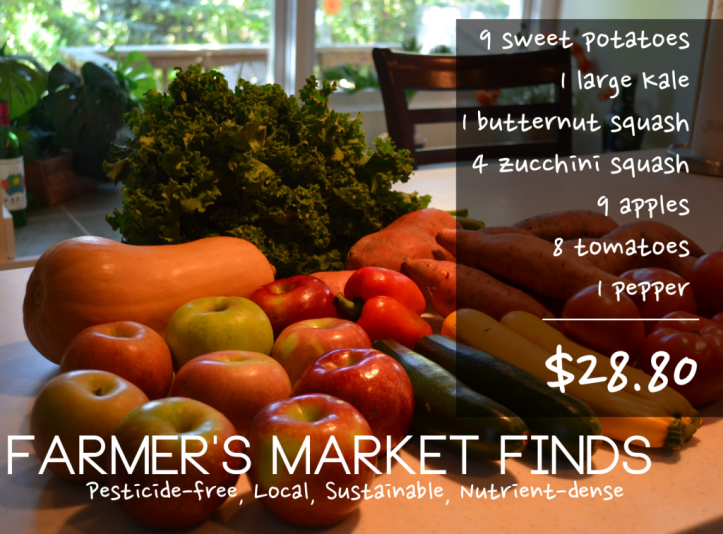 FarmersMarketFinds-1024x757.png